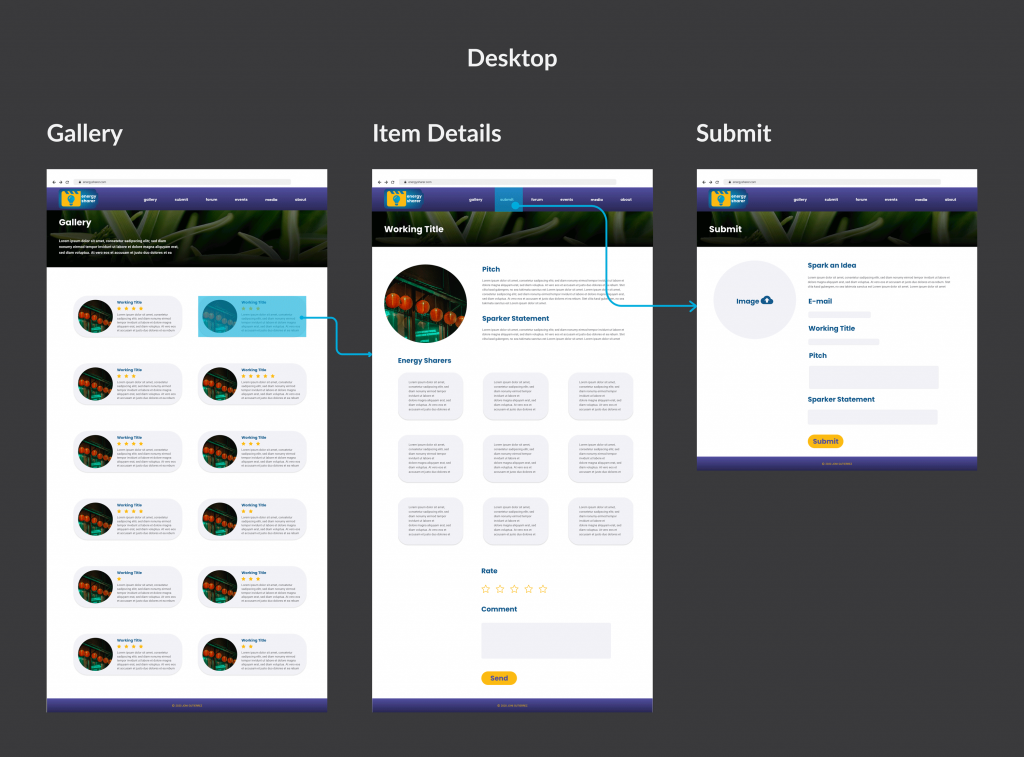 Define & Prioritize - UX Portfolio